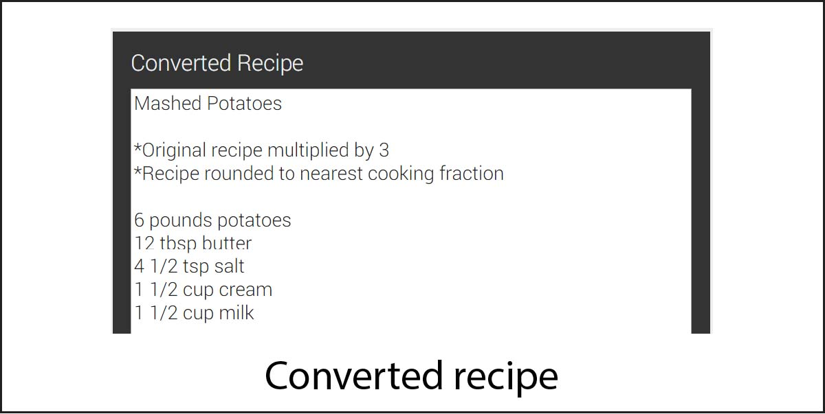 How to convert a recipe mykitchencalculator image of converted recipe forumfinder Choice Image